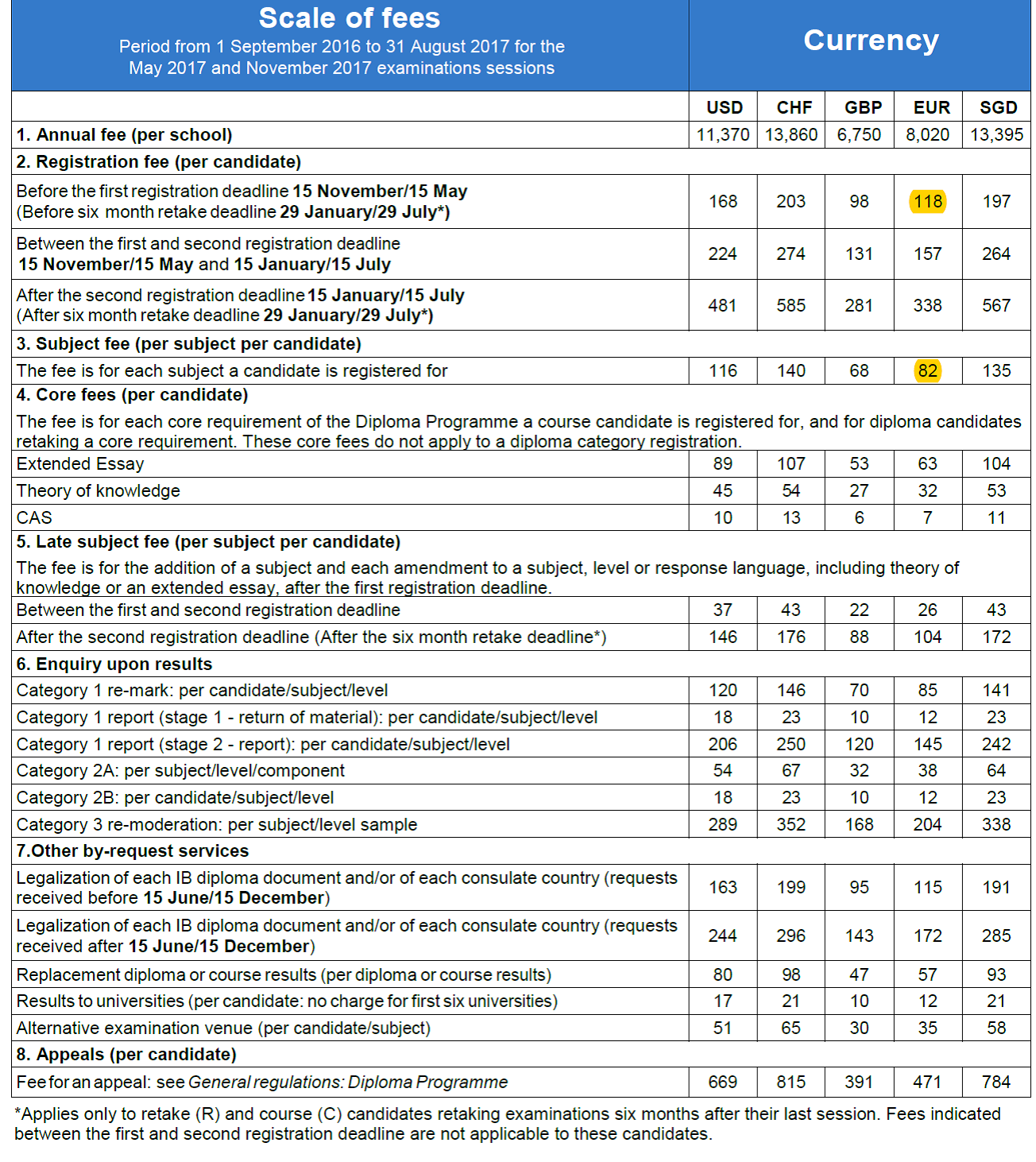 ib extended essay booklet Achievement in cas, extended essay and theory of knowledge  this booklet  includes a sample fictional report card from faria international school, followed.